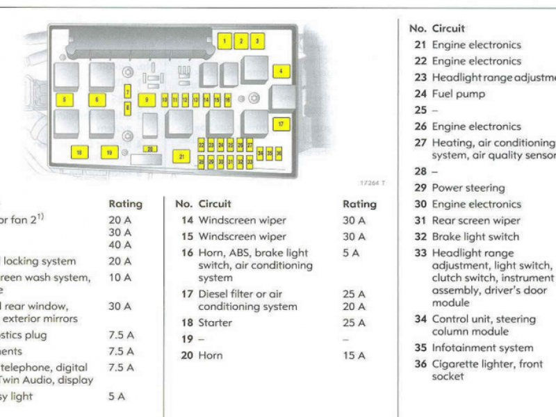 holden combo fuse box location and diagram