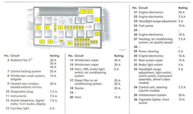 2002 ford f 150 fuse box 2002 wiring diagrams