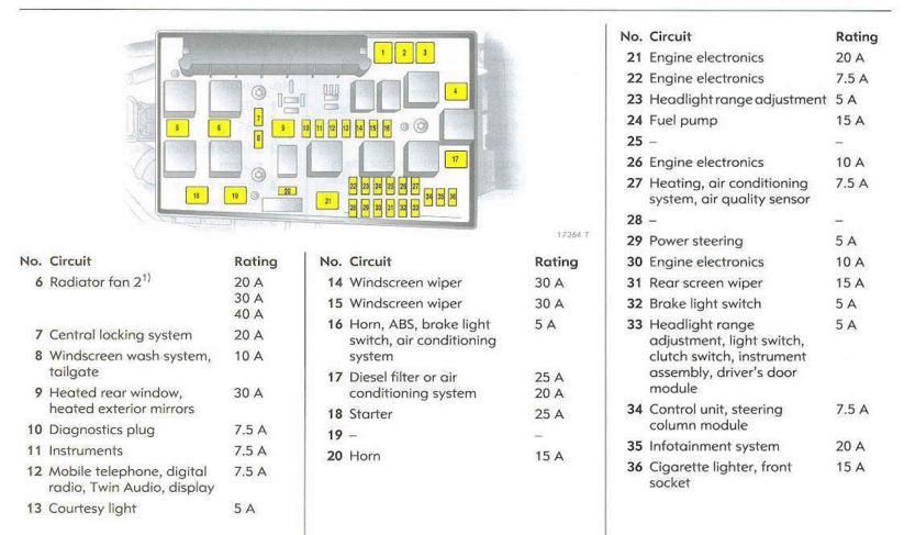 Fuse Box Diagram For Xc Barina Data Set