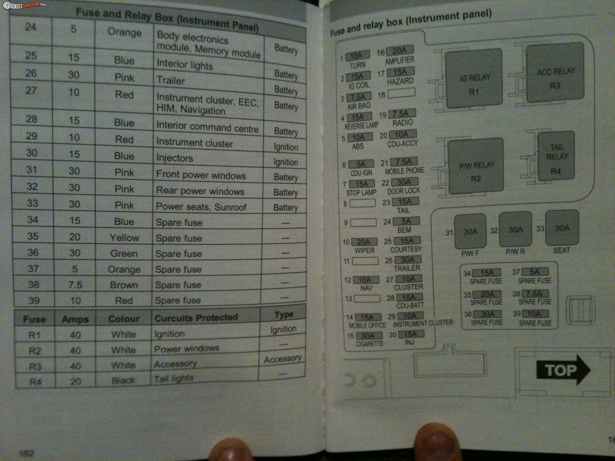 post 183084 130709896712761456 no brake lights boostcruising ba fuse box diagram at gsmportal.co